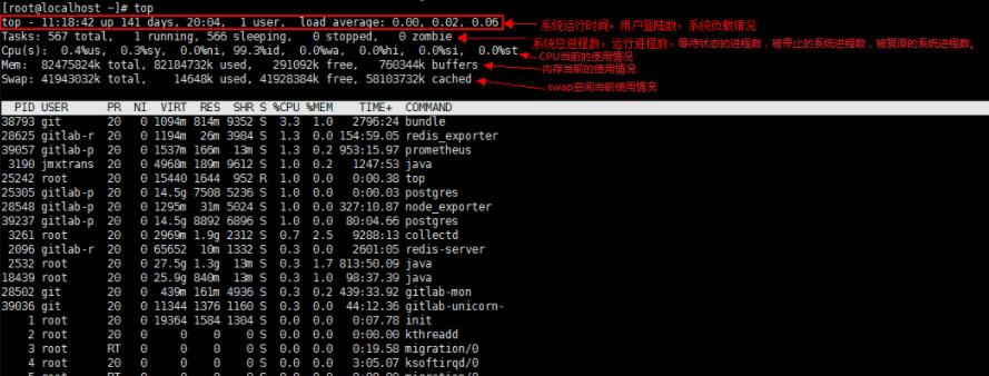 linux查看资源占用top,vmstat